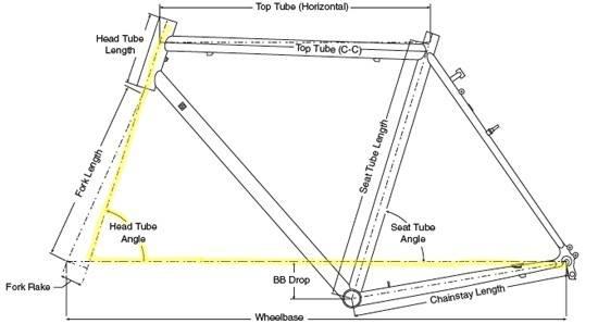 bisiklet-kadro-malzemeleri